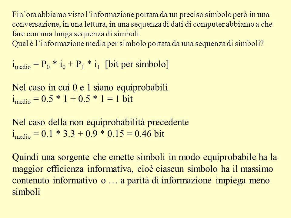 La quantità i medio = P 0 * i 0 + P 1 * i 1 è detta anche ENTROPIA (H) della sorgente di informazione P H 01 0 1 Si nota che la massima entropia si ha per valori di P = 0.5 cioè per lequiprobabilità degli stati 0 e 1.
