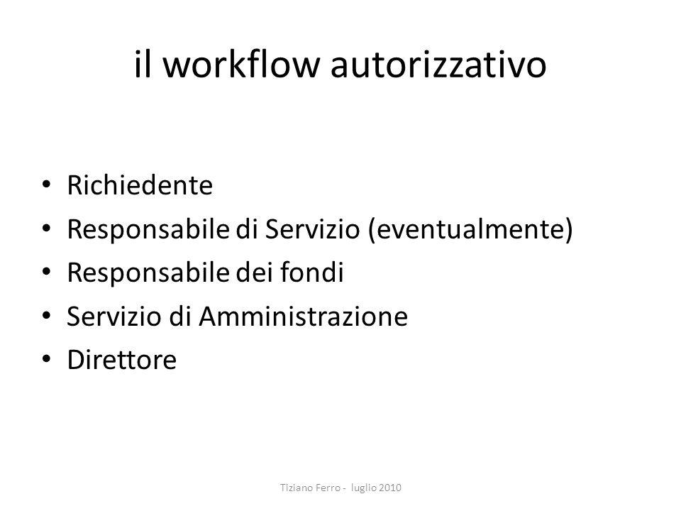 il workflow autorizzativo Richiedente Responsabile di Servizio (eventualmente) Responsabile dei fondi Servizio di Amministrazione Direttore Tiziano Fe