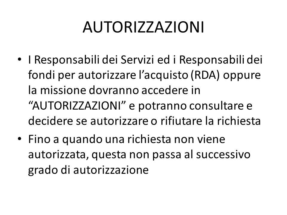 AUTORIZZAZIONI I Responsabili dei Servizi ed i Responsabili dei fondi per autorizzare lacquisto (RDA) oppure la missione dovranno accedere in AUTORIZZ