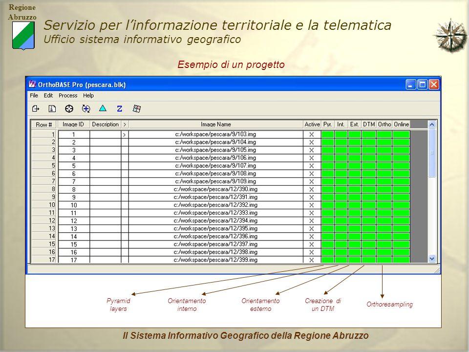 Regione Abruzzo Servizio per linformazione territoriale e la telematica Ufficio sistema informativo geografico Il Sistema Informativo Geografico della Regione Abruzzo In questo esempio si riporta lortofoto 1:10000 di Pescara secondo il taglio ED1950 pronta per la fase di vestizione
