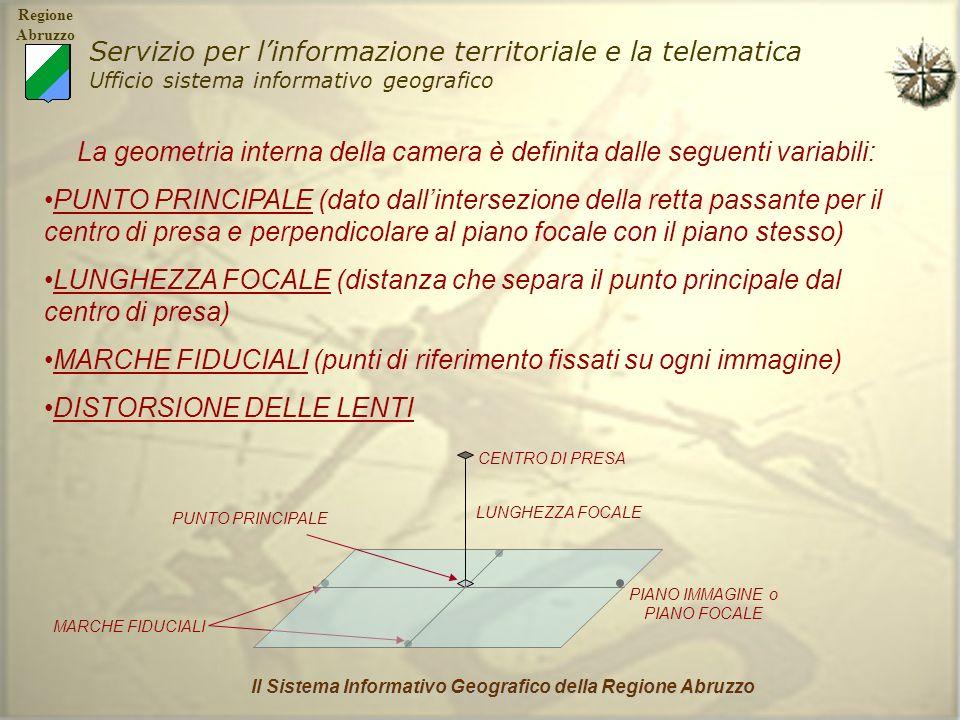 Regione Abruzzo Servizio per linformazione territoriale e la telematica Ufficio sistema informativo geografico Il Sistema Informativo Geografico della Regione Abruzzo Esempio di attribuzione delle marche fiduciali nella fase di orientamento interno