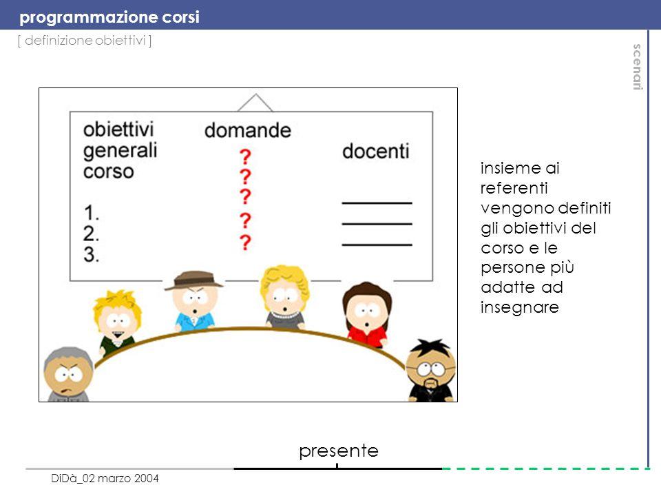 [ definizione obiettivi ] programmazione corsi DiDà_02 marzo 2004 scenari presente insieme ai referenti vengono definiti gli obiettivi del corso e le persone più adatte ad insegnare
