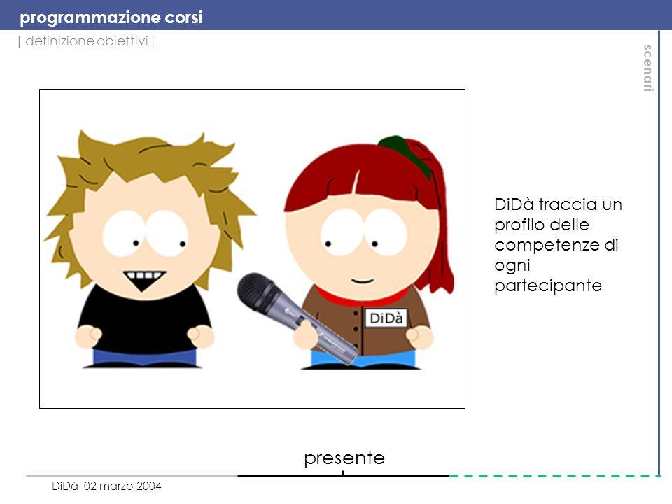 [ definizione obiettivi ] programmazione corsi DiDà_02 marzo 2004 scenari presente DiDà traccia un profilo delle competenze di ogni partecipante