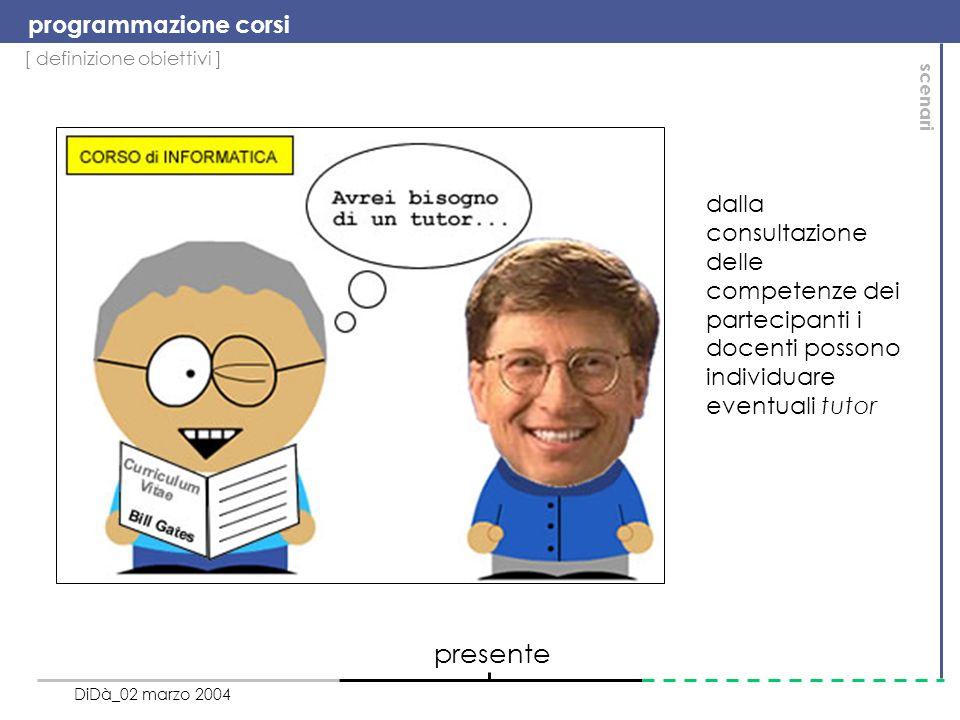 [ definizione obiettivi ] programmazione corsi DiDà_02 marzo 2004 scenari presente dalla consultazione delle competenze dei partecipanti i docenti possono individuare eventuali tutor