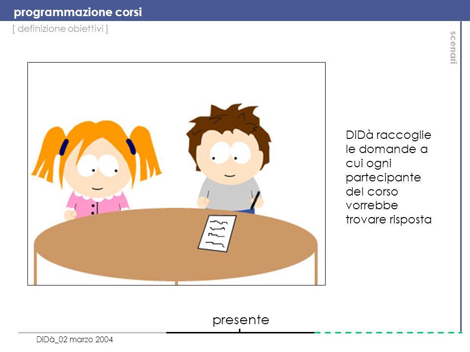 [ definizione obiettivi ] programmazione corsi DiDà_02 marzo 2004 scenari presente DiDà raccoglie le domande a cui ogni partecipante del corso vorrebbe trovare risposta