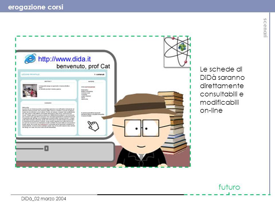 erogazione corsi DiDà_02 marzo 2004 scenari Le schede di DiDà saranno direttamente consultabili e modificabili on-line futuro