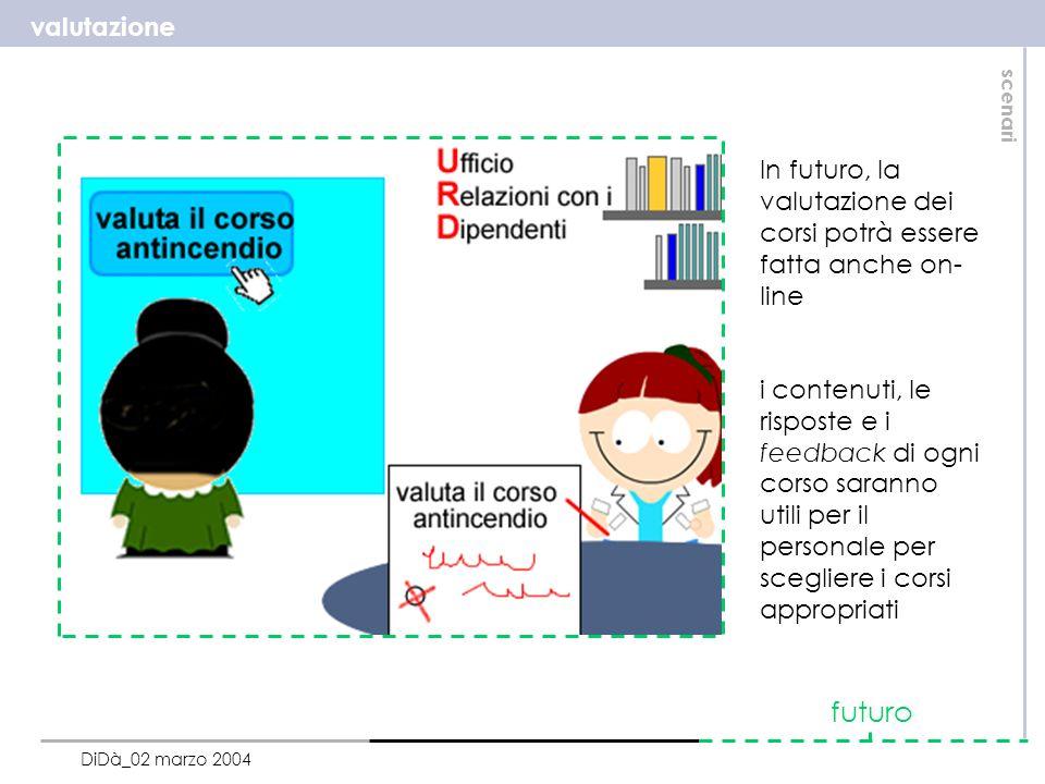 valutazione scenari DiDà_02 marzo 2004 In futuro, la valutazione dei corsi potrà essere fatta anche on- line i contenuti, le risposte e i feedback di ogni corso saranno utili per il personale per scegliere i corsi appropriati futuro