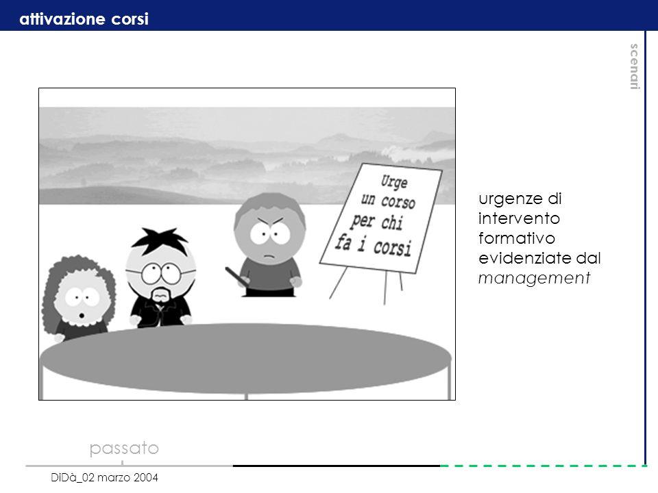 urgenze di intervento formativo evidenziate dal management attivazione corsi DiDà_02 marzo 2004 scenari passato