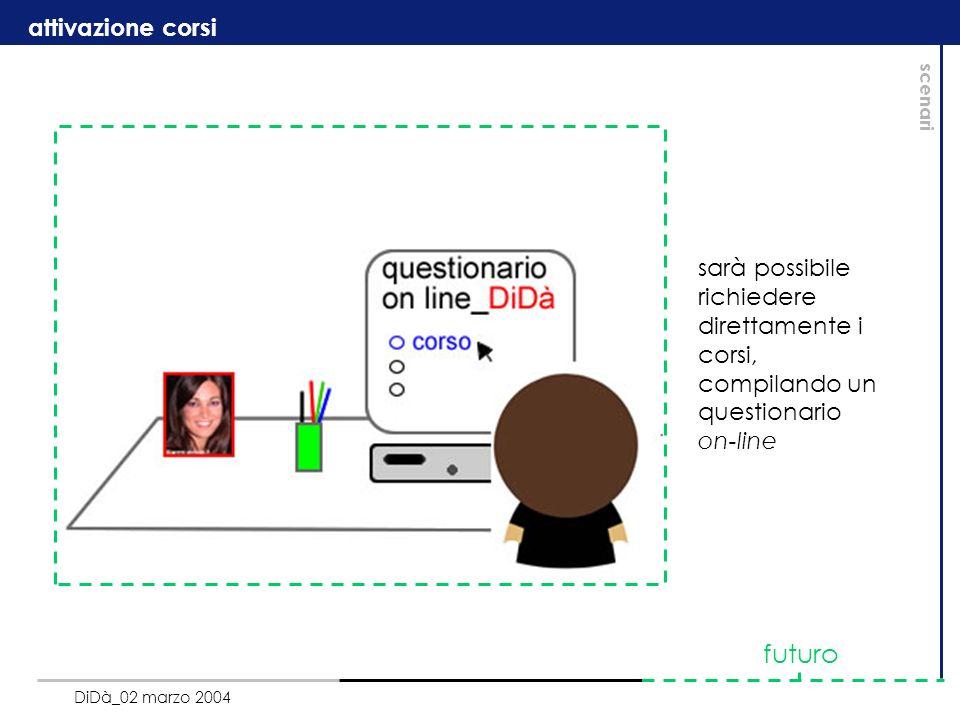 sarà possibile richiedere direttamente i corsi, compilando un questionario on-line attivazione corsi DiDà_02 marzo 2004 futuro scenari