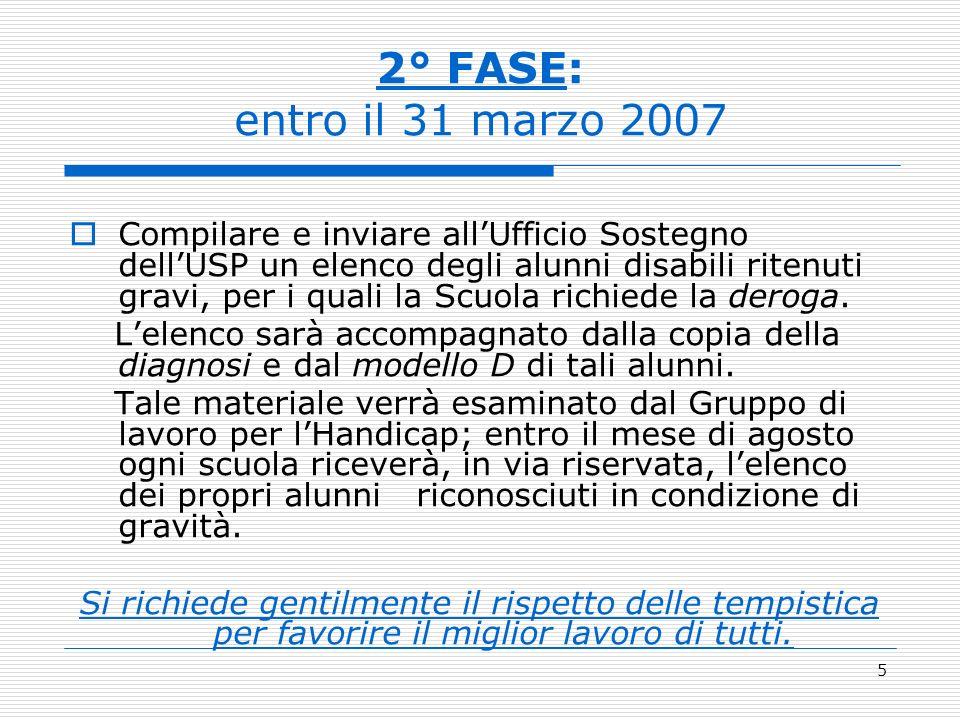 5 2° FASE: entro il 31 marzo 2007 Compilare e inviare allUfficio Sostegno dellUSP un elenco degli alunni disabili ritenuti gravi, per i quali la Scuola richiede la deroga.
