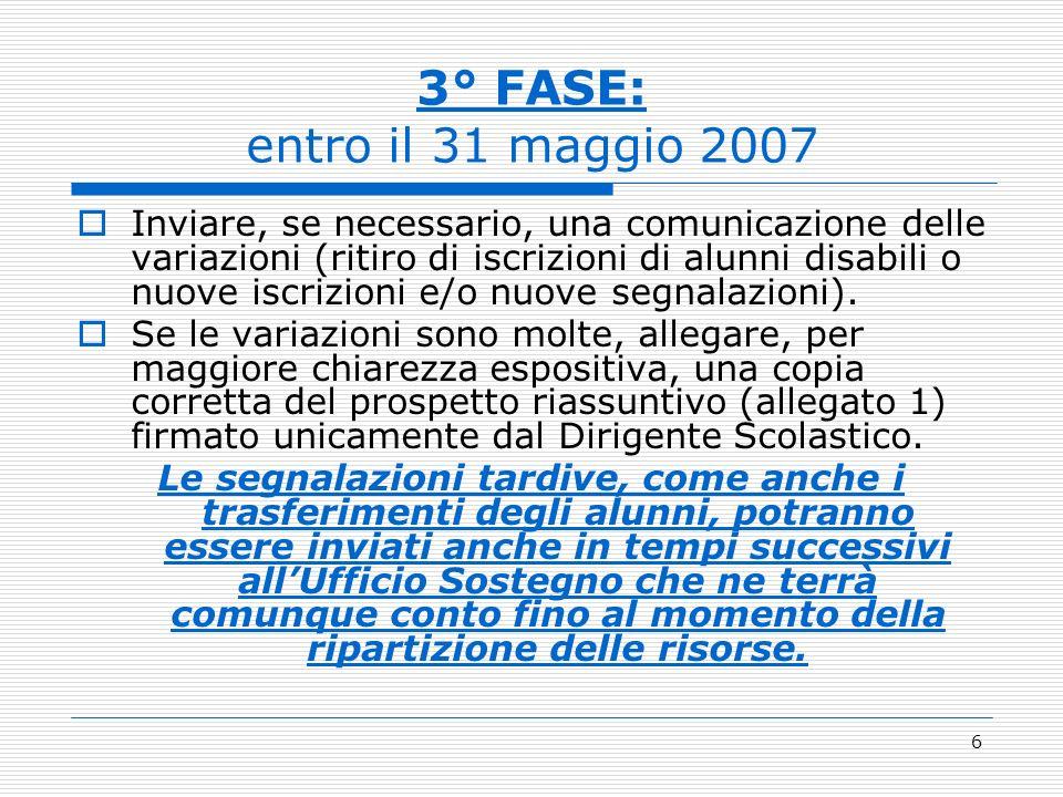 7 4° FASE: entro il 30 giugno 2007 Inserire i dati degli alunni nel database informatico agli indirizzi: - scuola dellinfanzia: www.paviascuola.it/moduli/sostegno/materna2007.asp www.paviascuola.it/moduli/sostegno/materna2007.asp - scuola primaria: www.paviascuola.it/moduli/sostegno/elementare2007.asp www.paviascuola.it/moduli/sostegno/elementare2007.asp - scuola secondaria di 1°: www.paviascuola.it/moduli/sostegno/medie2007.asp www.paviascuola.it/moduli/sostegno/medie2007.asp - scuola secondaria di 2°: www.paviascuola.it/moduli/sostegno/superiori2007.asp www.paviascuola.it/moduli/sostegno/superiori2007.asp