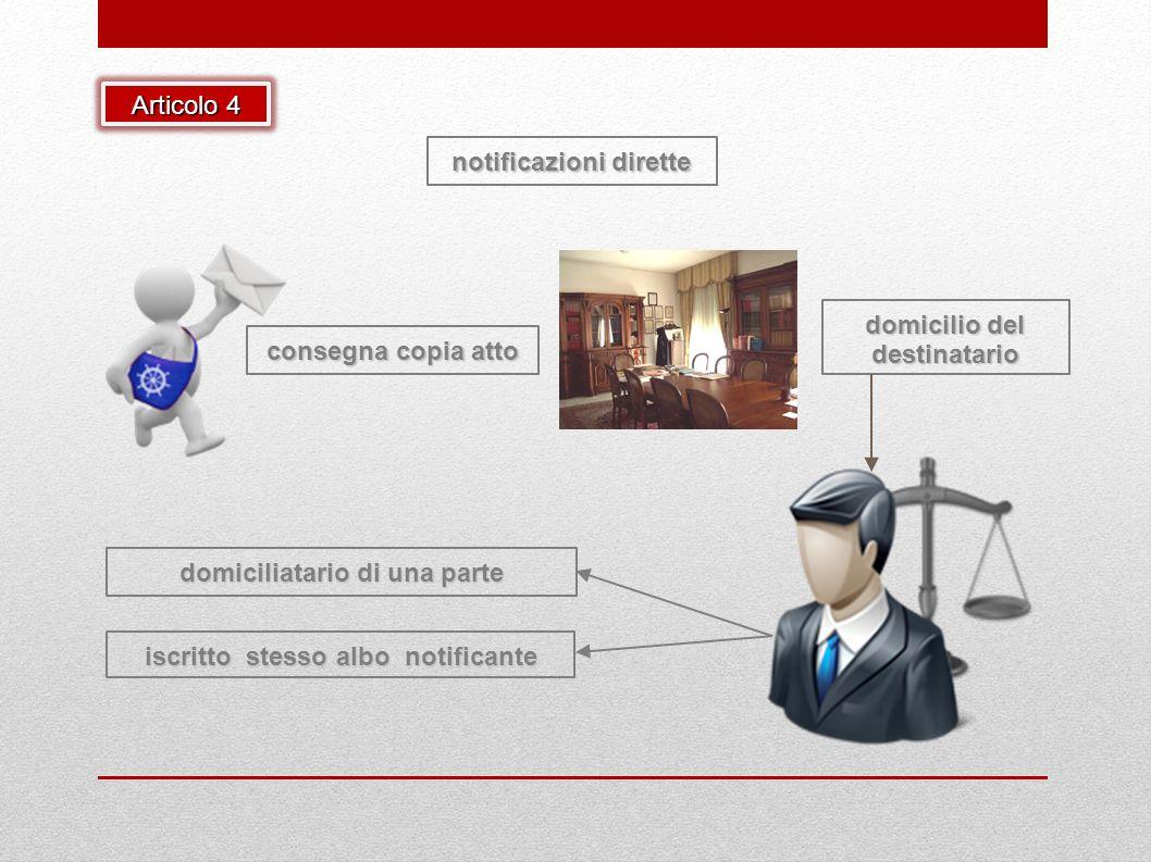 consegna copia atto notificazioni dirette domicilio del destinatario domiciliatario di una parte iscritto stesso albo notificante Articolo 4