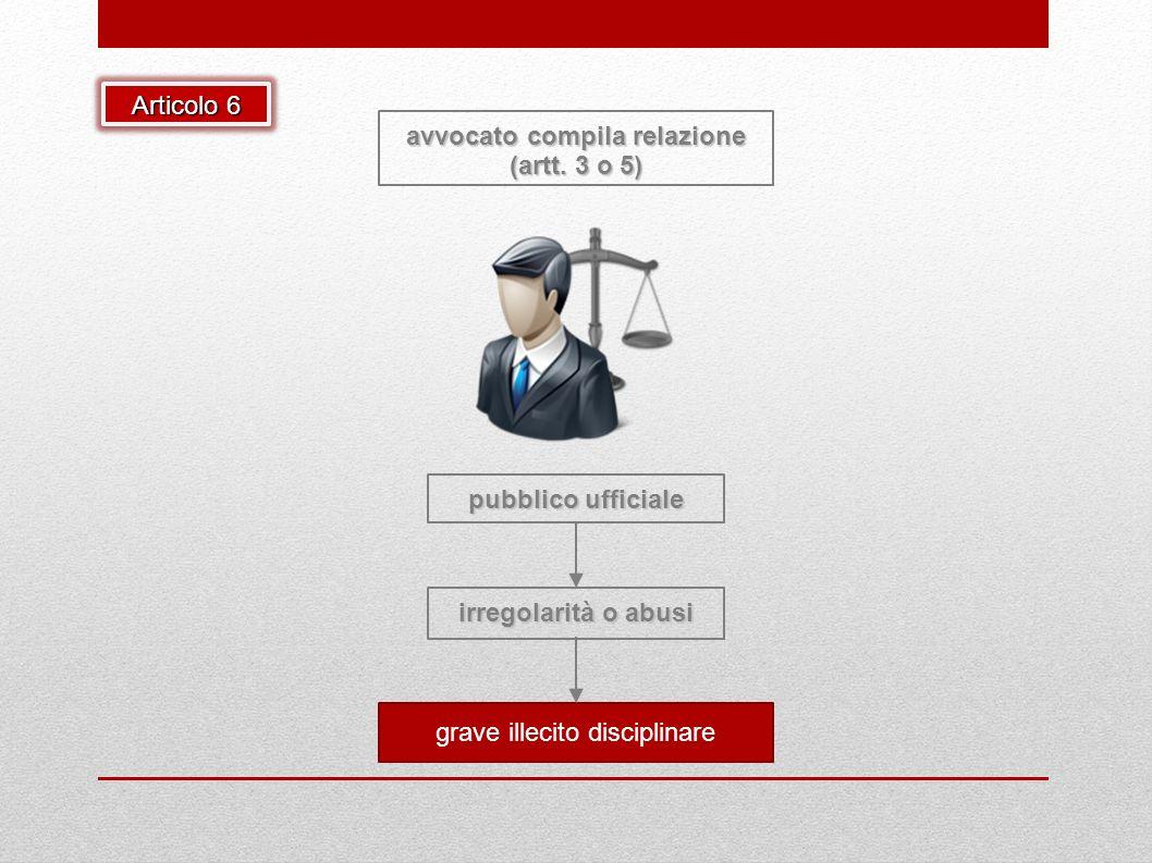 pubblico ufficiale avvocato compila relazione (artt. 3 o 5) irregolarità o abusi grave illecito disciplinare Articolo 6