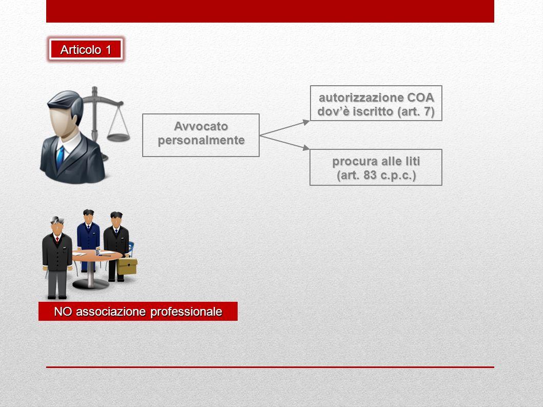 procura alle liti (art. 83 c.p.c.) Articolo 1 Avvocatopersonalmente autorizzazione COA dovè iscritto (art. 7) NO associazione professionale