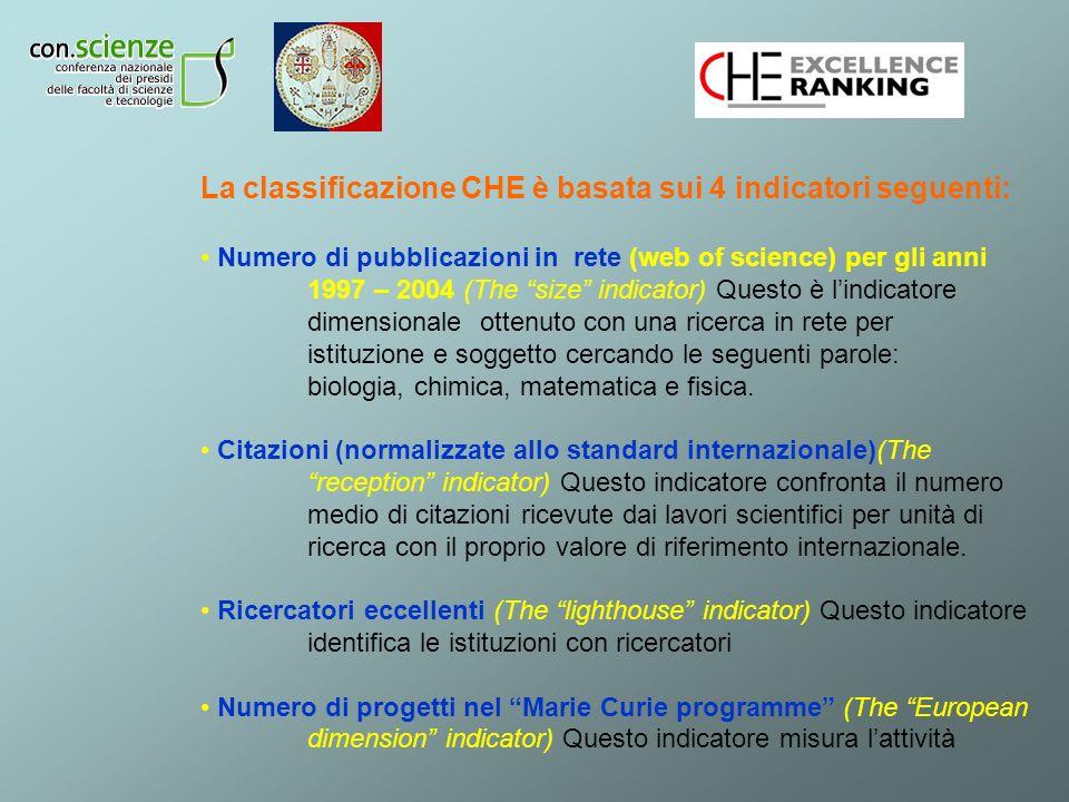 La classificazione CHE è basata sui 4 indicatori seguenti: Numero di pubblicazioni in rete (web of science) per gli anni 1997 – 2004 (The size indicat