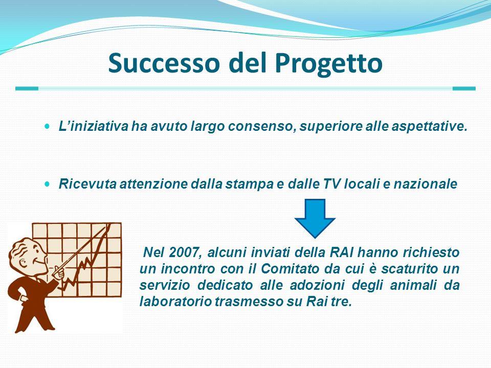 Successo del Progetto Liniziativa ha avuto largo consenso, superiore alle aspettative. Nel 2007, alcuni inviati della RAI hanno richiesto un incontro