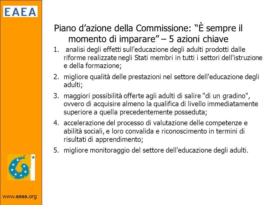 www.eaea.org Piano dazione della Commissione: È sempre il momento di imparare – 5 azioni chiave 1.