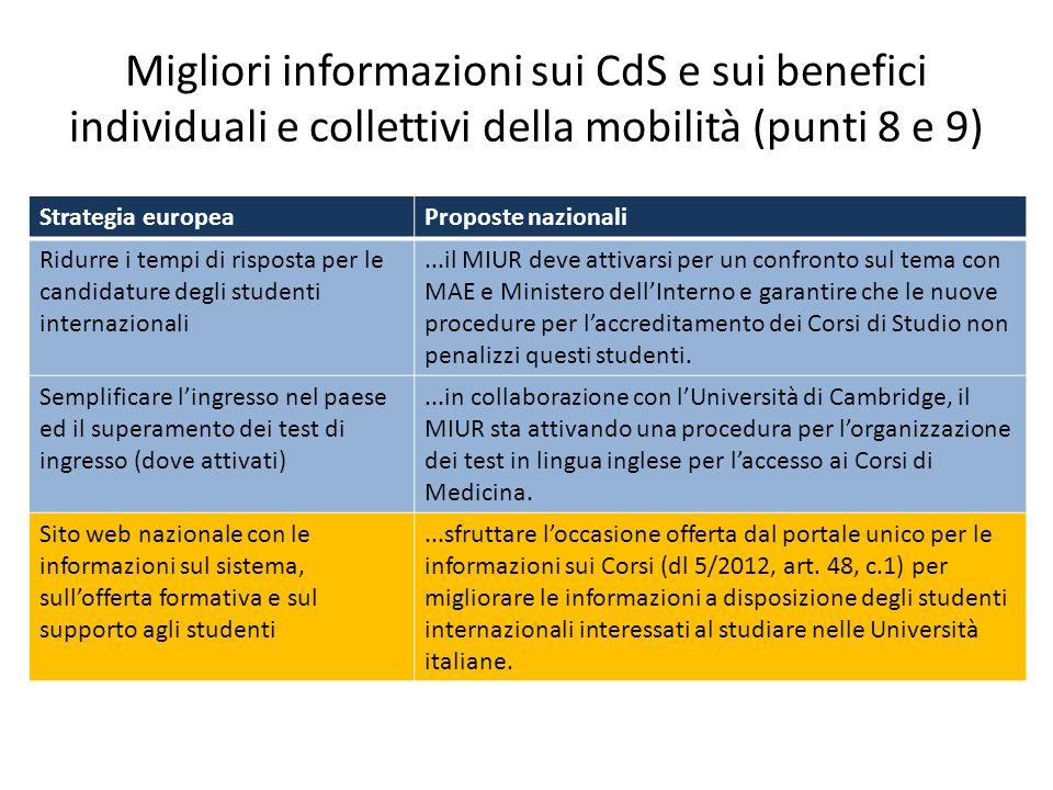 Migliori informazioni sui CdS e sui benefici individuali e collettivi della mobilità (punti 8 e 9) Strategia europeaProposte nazionali Ridurre i tempi