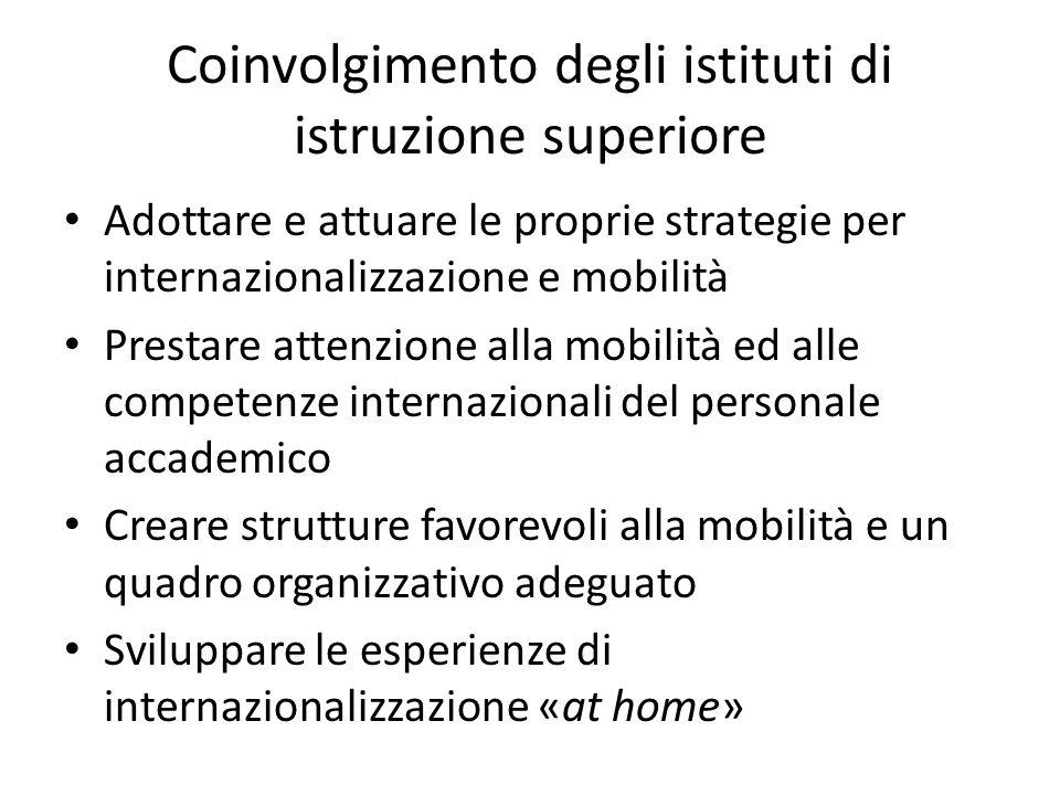 Coinvolgimento degli istituti di istruzione superiore Adottare e attuare le proprie strategie per internazionalizzazione e mobilità Prestare attenzion