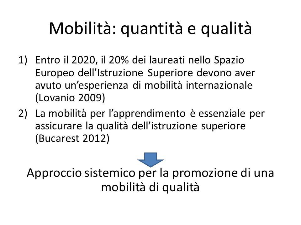 Mobilità: quantità e qualità 1)Entro il 2020, il 20% dei laureati nello Spazio Europeo dellIstruzione Superiore devono aver avuto unesperienza di mobi
