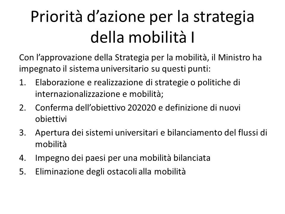 Priorità dazione per la strategia della mobilità I Con lapprovazione della Strategia per la mobilità, il Ministro ha impegnato il sistema universitari