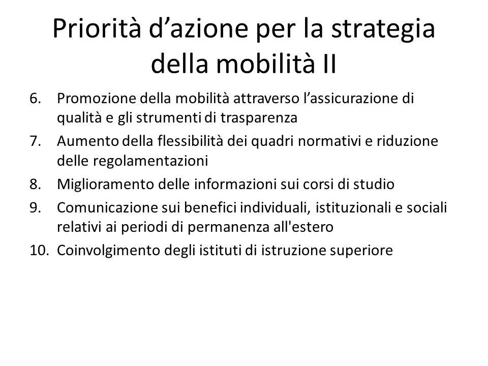 Priorità dazione per la strategia della mobilità II 6.Promozione della mobilità attraverso lassicurazione di qualità e gli strumenti di trasparenza 7.