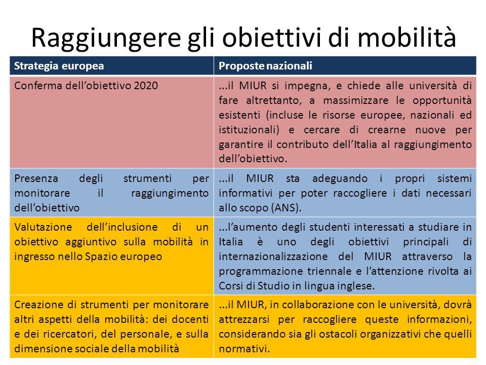 Raggiungere gli obiettivi di mobilità Strategia europeaProposte nazionali Conferma dellobiettivo 2020...il MIUR si impegna, e chiede alle università d