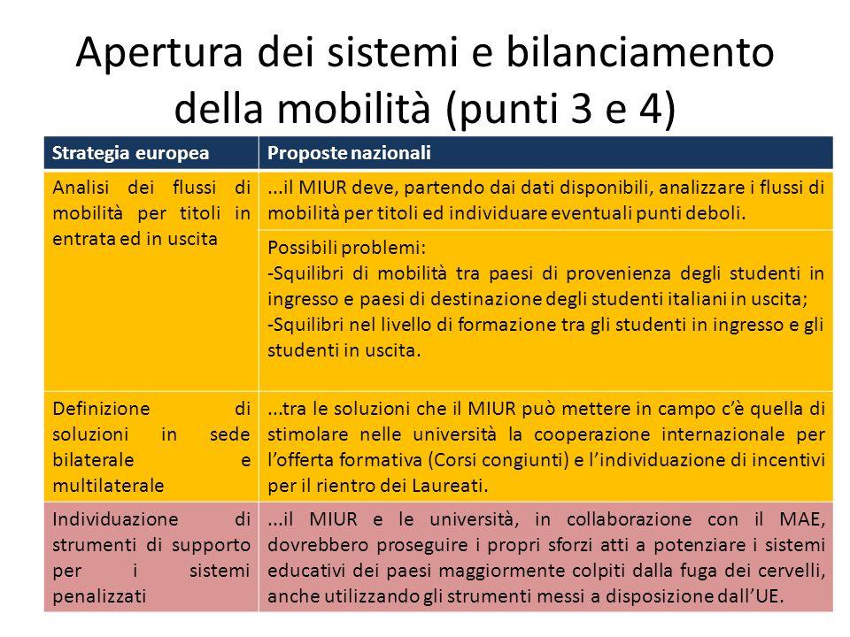 Apertura dei sistemi e bilanciamento della mobilità (punti 3 e 4) Strategia europeaProposte nazionali Analisi dei flussi di mobilità per titoli in ent