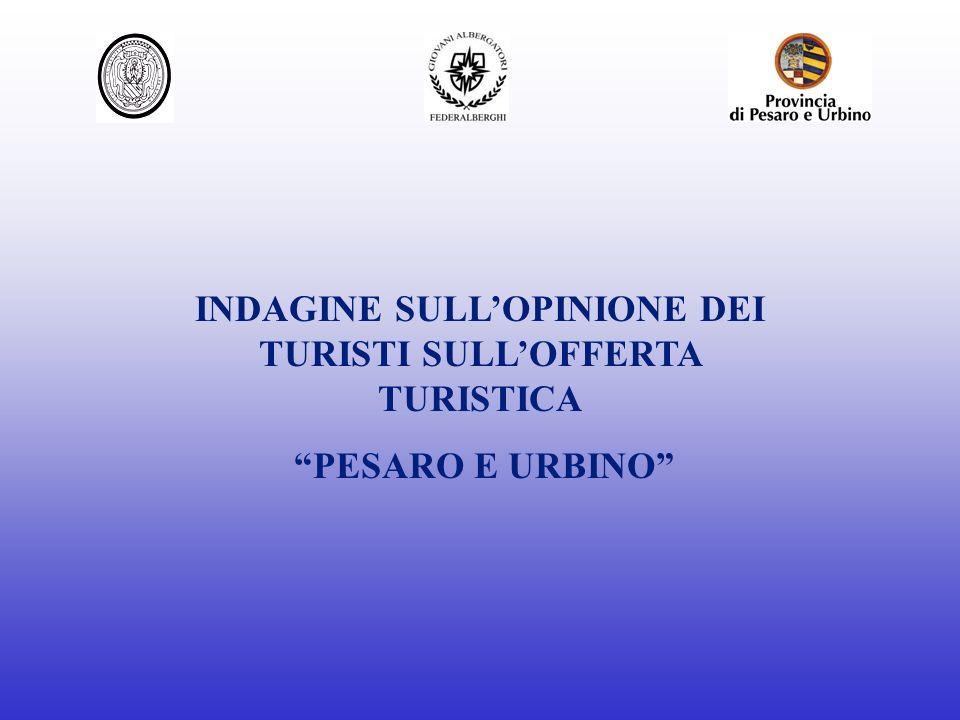 INDAGINE SULLOPINIONE DEI TURISTI SULLOFFERTA TURISTICA PESARO E URBINO