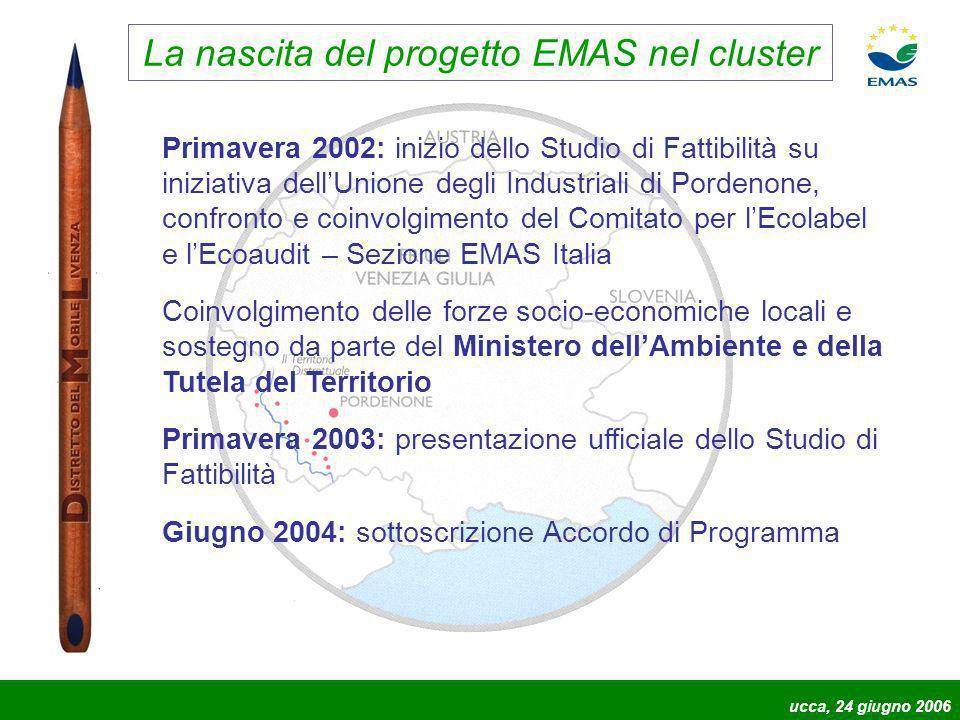 La nascita del progetto EMAS nel cluster ucca, 24 giugno 2006 Primavera 2002: inizio dello Studio di Fattibilità su iniziativa dellUnione degli Indust