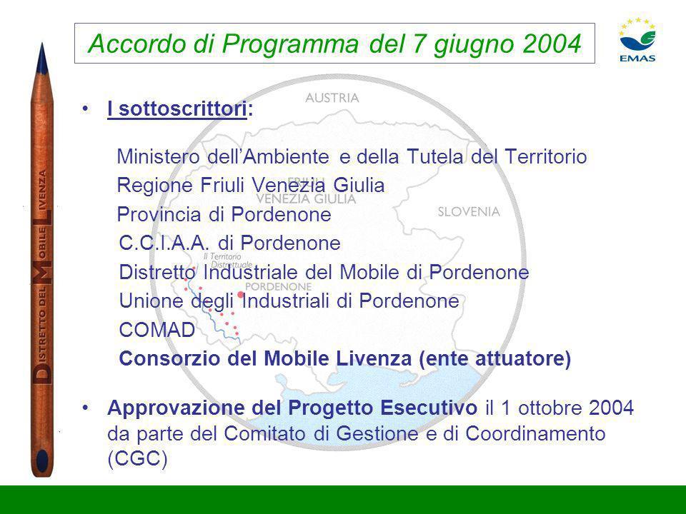 Accordo di Programma del 7 giugno 2004 I sottoscrittori: Ministero dellAmbiente e della Tutela del Territorio Regione Friuli Venezia Giulia Provincia