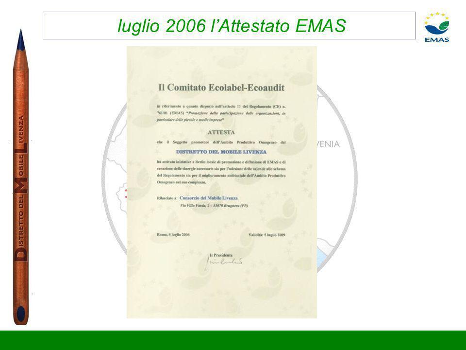 luglio 2006 lAttestato EMAS