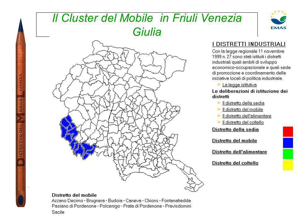 Il Cluster del Mobile in Friuli Venezia Giulia Ecomondo – Rimini, 27 ottobre 2005