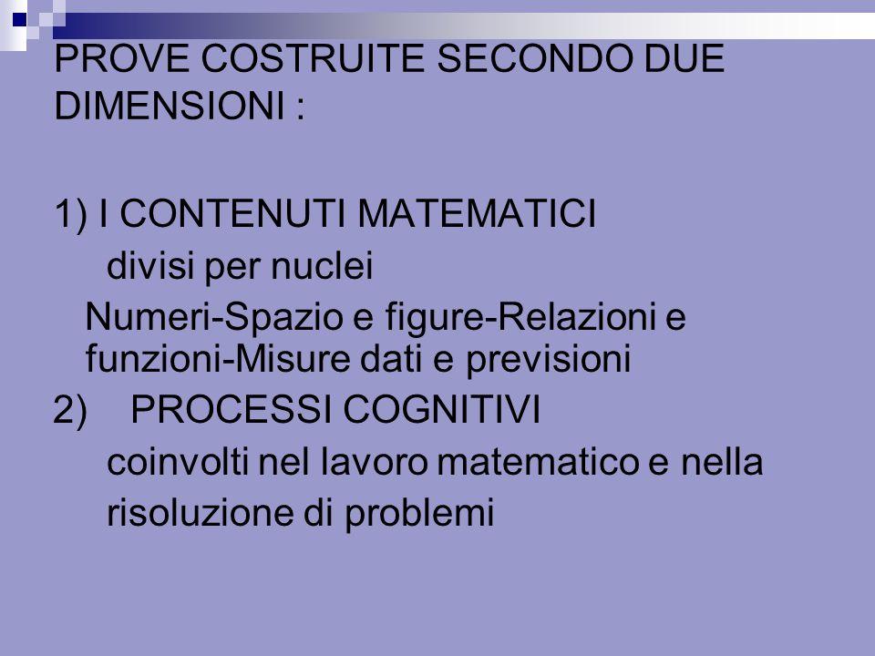 PROVE COSTRUITE SECONDO DUE DIMENSIONI : 1) I CONTENUTI MATEMATICI divisi per nuclei Numeri-Spazio e figure-Relazioni e funzioni-Misure dati e previsi