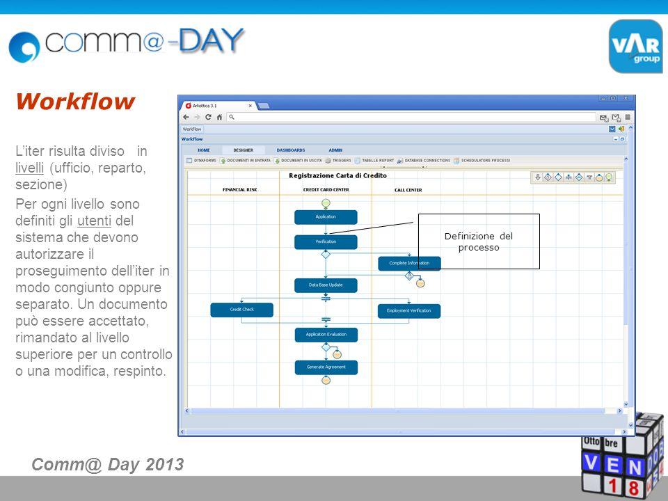 Workflow Definizione del processo Liter risulta diviso in livelli (ufficio, reparto, sezione) Per ogni livello sono definiti gli utenti del sistema che devono autorizzare il proseguimento delliter in modo congiunto oppure separato.