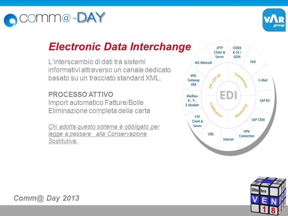 Electronic Data Interchange L interscambio di dati tra sistemi informativi attraverso un canale dedicato basato su un tracciato standard XML.