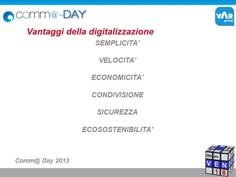 Vantaggi della digitalizzazione SEMPLICITA VELOCITA ECONOMICITA CONDIVISIONE SICUREZZA ECOSOSTENIBILITA Comm@ Day 2013