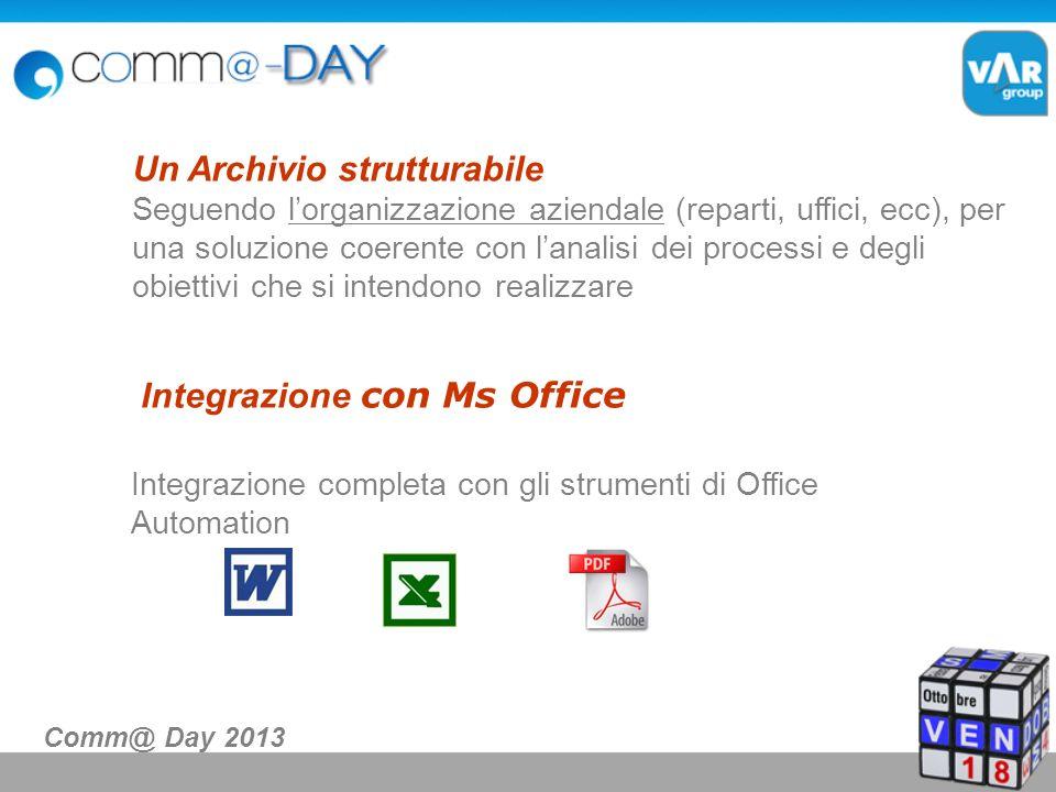 Integrazione con Ms Office Integrazione completa con gli strumenti di Office Automation Un Archivio strutturabile Seguendo lorganizzazione aziendale (reparti, uffici, ecc), per una soluzione coerente con lanalisi dei processi e degli obiettivi che si intendono realizzare Comm@ Day 2013