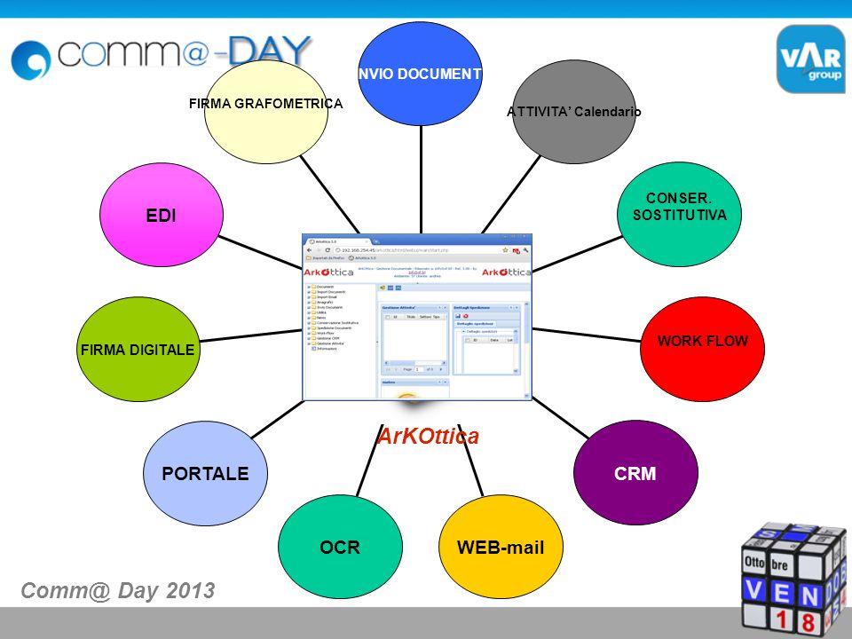 Grafometrica Molti documenti richiedono la firma del cliente/fornitore/utente.