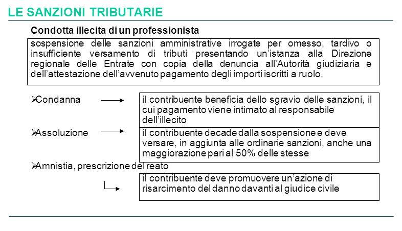 LE SANZIONI TRIBUTARIE Condotta illecita di un professionista sospensione delle sanzioni amministrative irrogate per omesso, tardivo o insufficiente v
