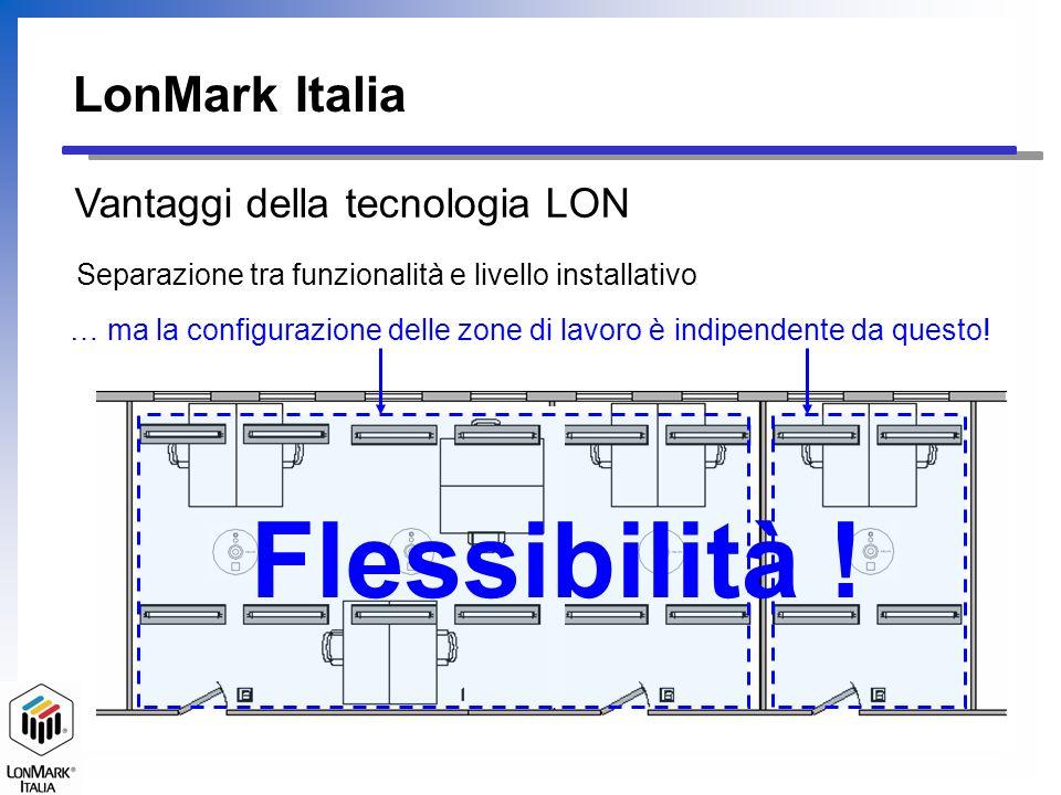 LonMark Italia Vantaggi della tecnologia LON Separazione tra funzionalità e livello installativo … ma la configurazione delle zone di lavoro è indipen