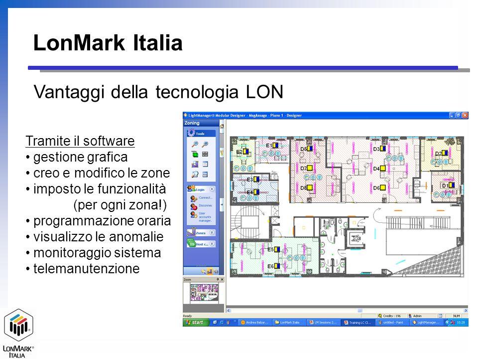 LonMark Italia Vantaggi della tecnologia LON Tramite il software gestione grafica creo e modifico le zone imposto le funzionalità (per ogni zona!) pro
