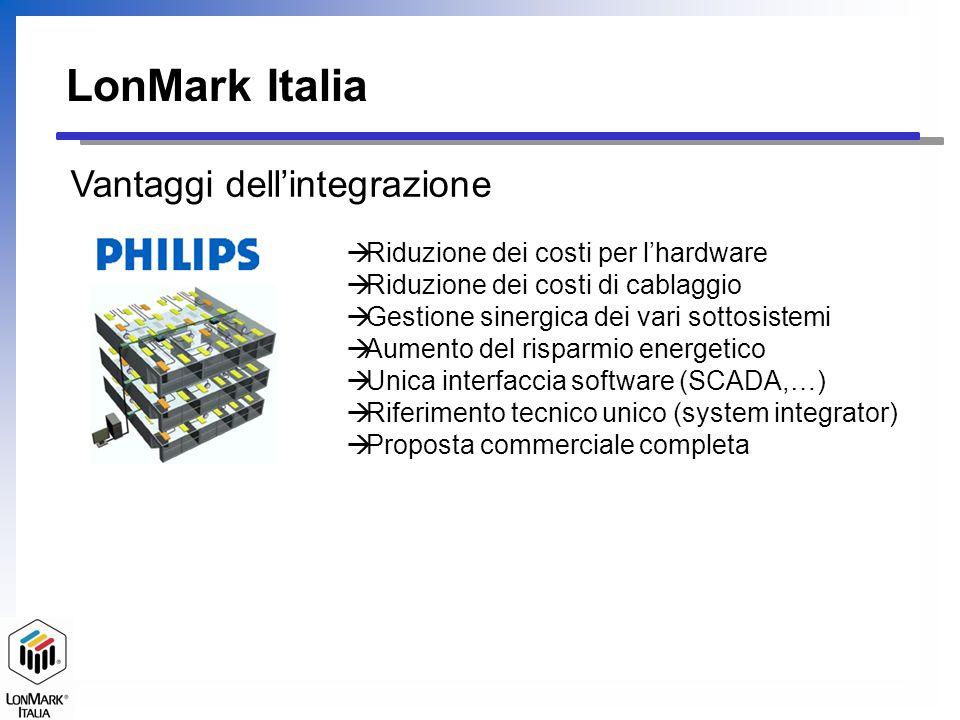 LonMark Italia Vantaggi dellintegrazione Riduzione dei costi per lhardware Riduzione dei costi di cablaggio Gestione sinergica dei vari sottosistemi A