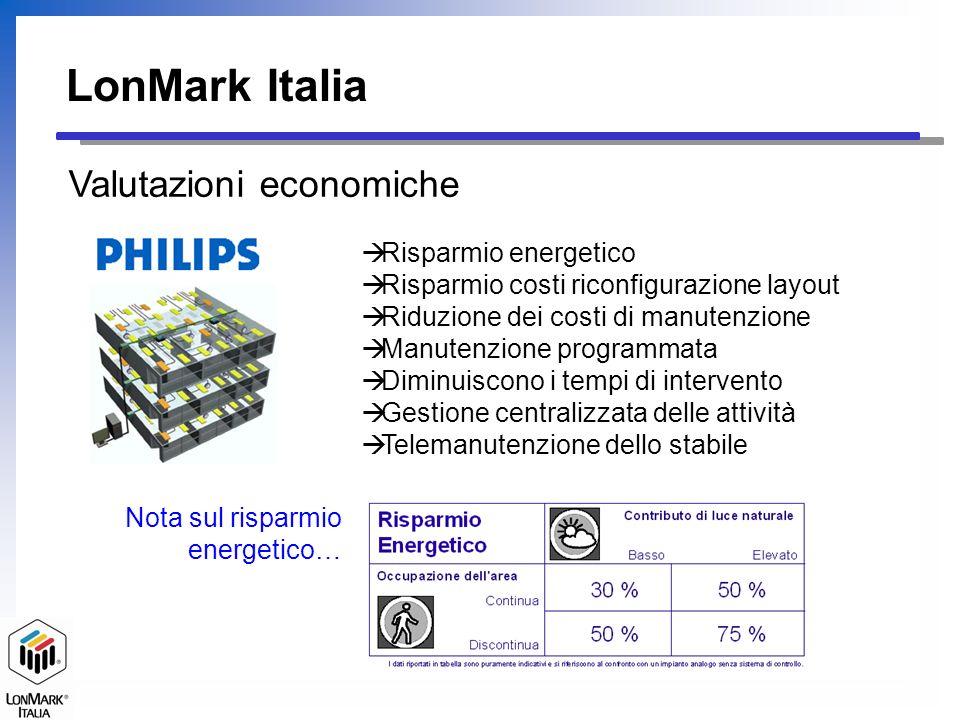 LonMark Italia Valutazioni economiche Risparmio energetico Risparmio costi riconfigurazione layout Riduzione dei costi di manutenzione Manutenzione pr