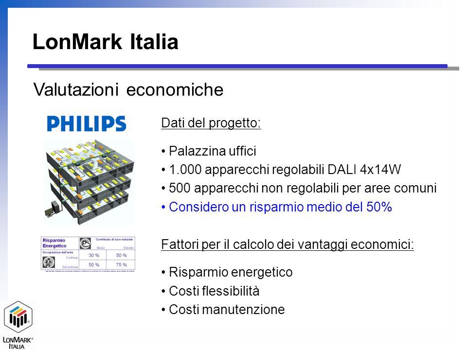 LonMark Italia Valutazioni economiche Dati del progetto: Palazzina uffici 1.000 apparecchi regolabili DALI 4x14W 500 apparecchi non regolabili per are