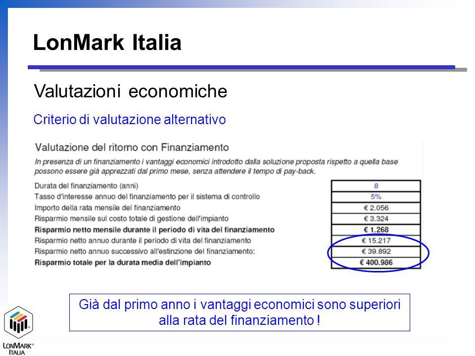 LonMark Italia Valutazioni economiche Criterio di valutazione alternativo Già dal primo anno i vantaggi economici sono superiori alla rata del finanzi