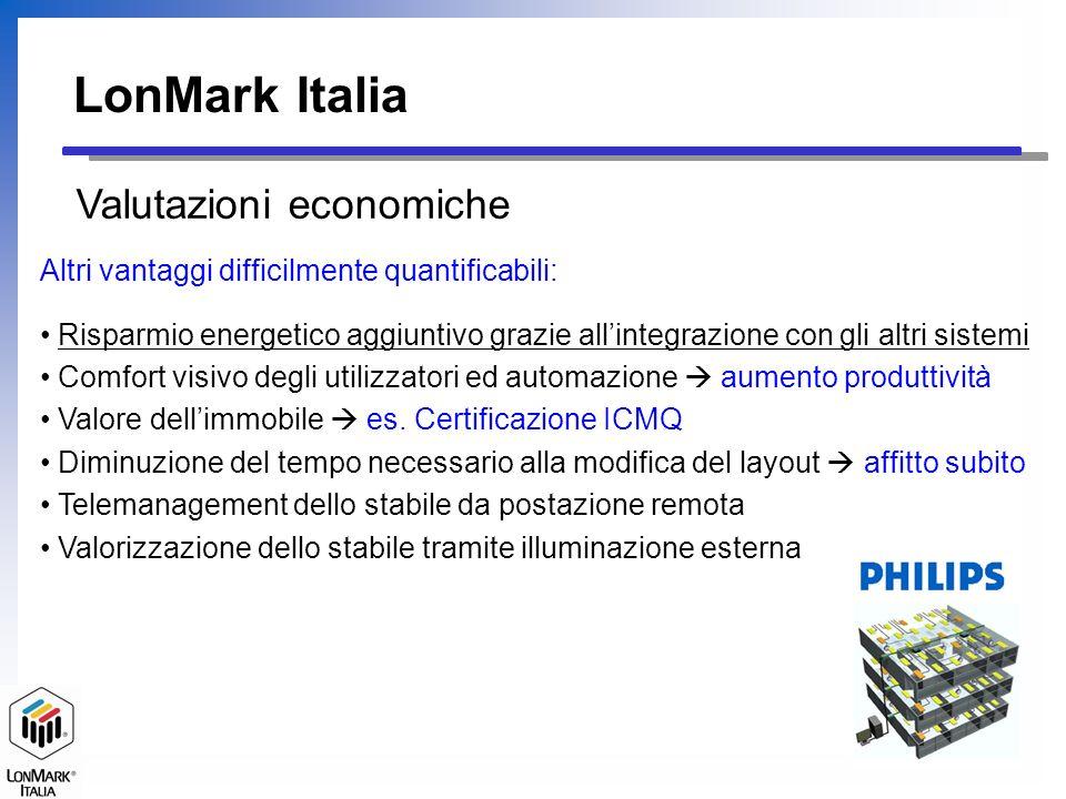 LonMark Italia Altri vantaggi difficilmente quantificabili: Risparmio energetico aggiuntivo grazie allintegrazione con gli altri sistemi Comfort visiv