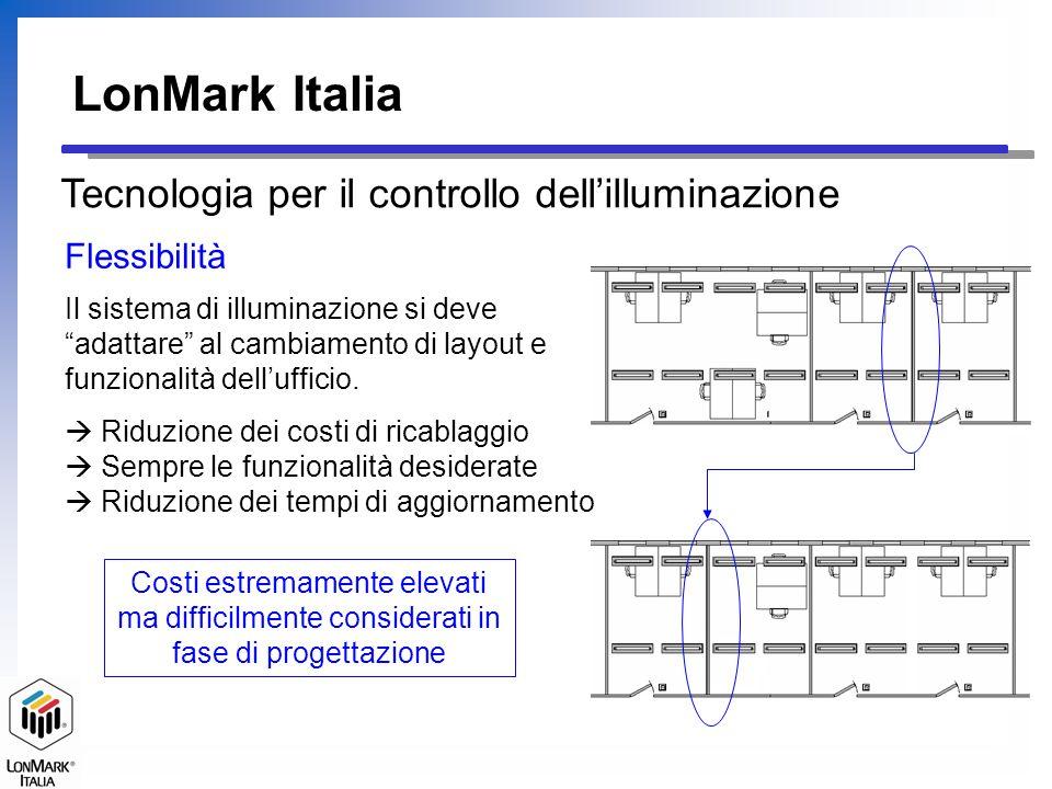 LonMark Italia l Vantaggi economici Risparmio costi consumo energetico Risparmio costi manutenzione Risparmio costi di flessibilità l Vantaggi ecologici Riduzione CO 2 Tecnologia per il controllo dellilluminazione Obiettivi l Vantaggi funzionali Comfort Automazione