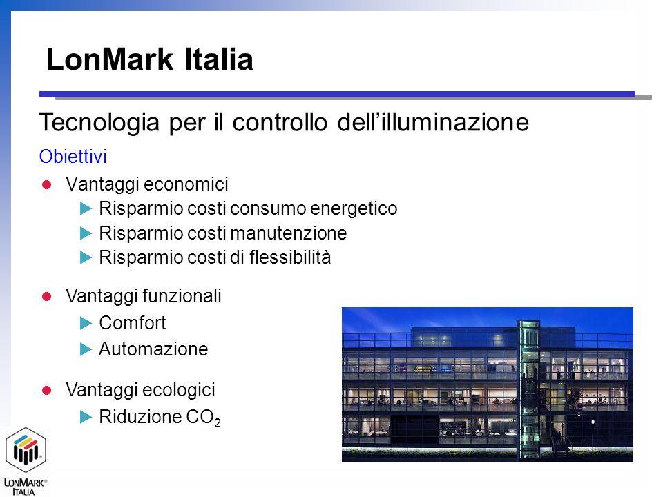 LonMark Italia l Vantaggi economici Risparmio costi consumo energetico Risparmio costi manutenzione Risparmio costi di flessibilità l Vantaggi ecologi