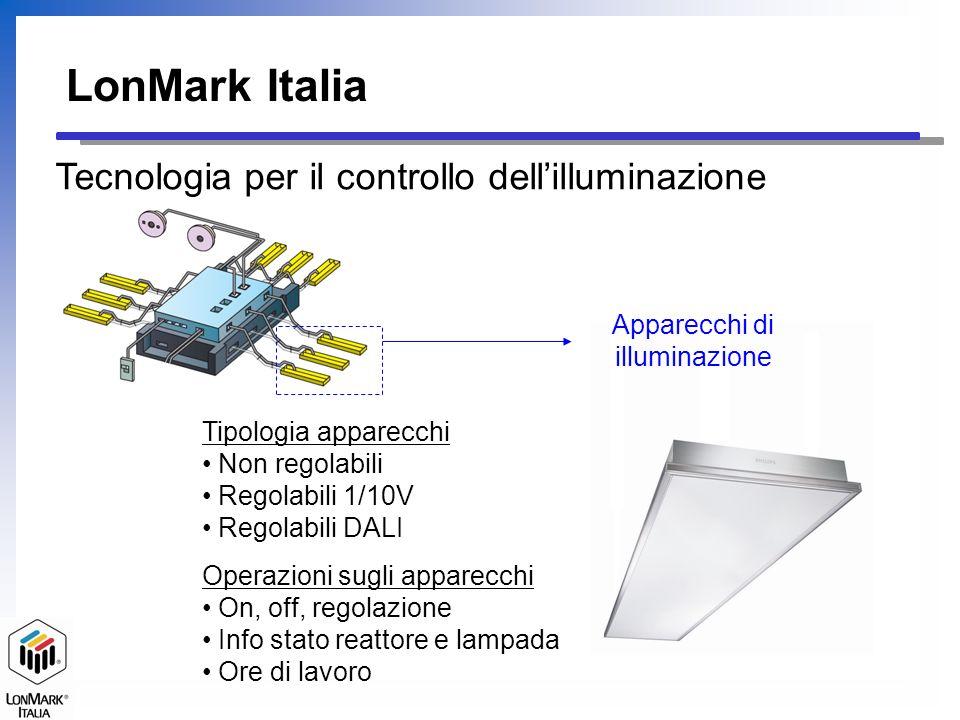 LonMark Italia Moduli di controllo Funzionalità Algoritmi di gestione degli apparecchi Programmazione oraria, scenografie Programmabile da remoto Intelligenza distribuita Architettura modulare Condivisione informazioni - integrazione Tecnologia per il controllo dellilluminazione